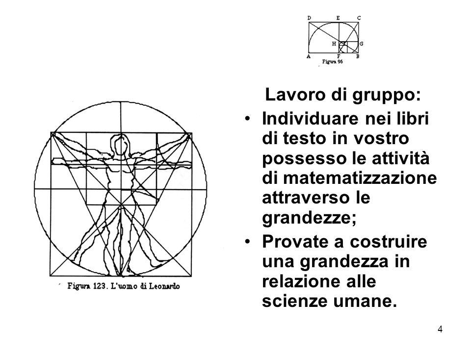 4 Lavoro di gruppo: Individuare nei libri di testo in vostro possesso le attività di matematizzazione attraverso le grandezze; Provate a costruire una grandezza in relazione alle scienze umane.