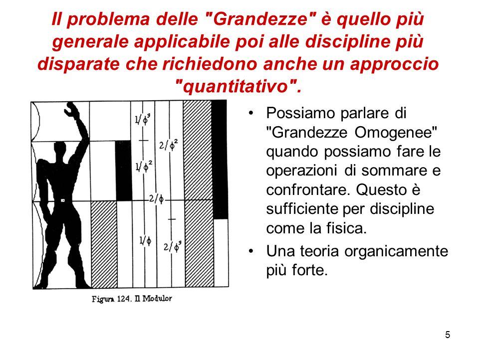 5 Il problema delle Grandezze è quello più generale applicabile poi alle discipline più disparate che richiedono anche un approccio quantitativo .
