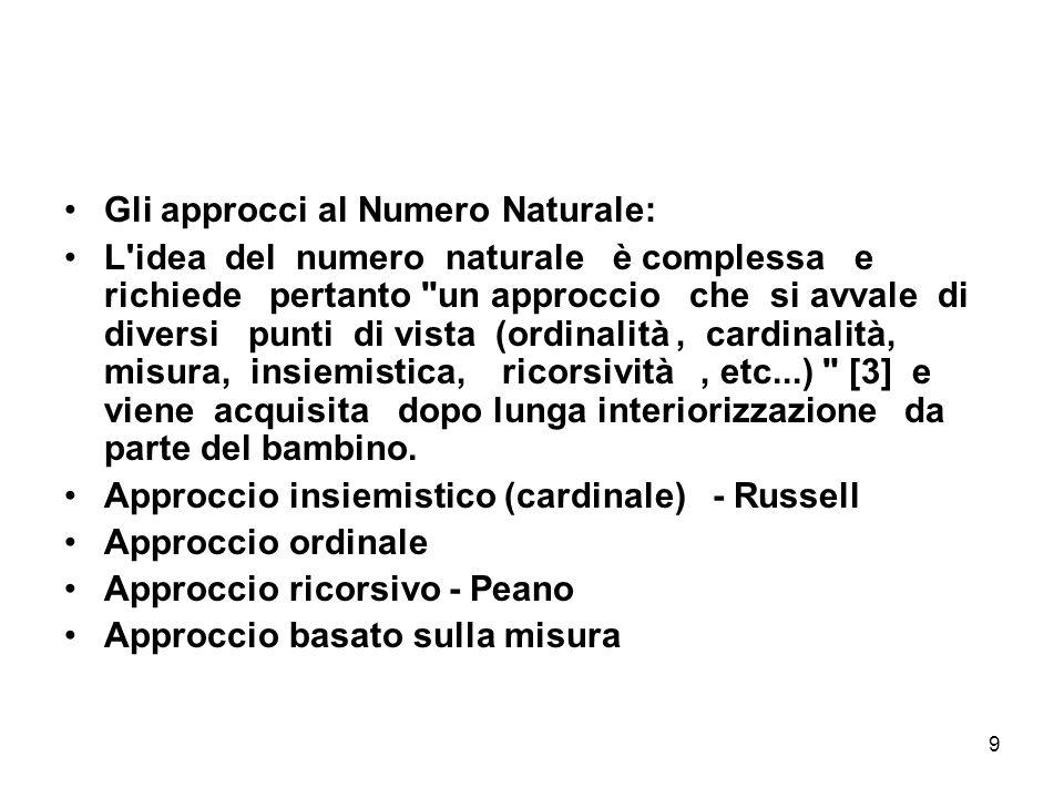 9 Gli approcci al Numero Naturale: L idea del numero naturale è complessa e richiede pertanto un approccio che si avvale di diversi punti di vista (ordinalità, cardinalità, misura, insiemistica, ricorsività, etc...) [3] e viene acquisita dopo lunga interiorizzazione da parte del bambino.