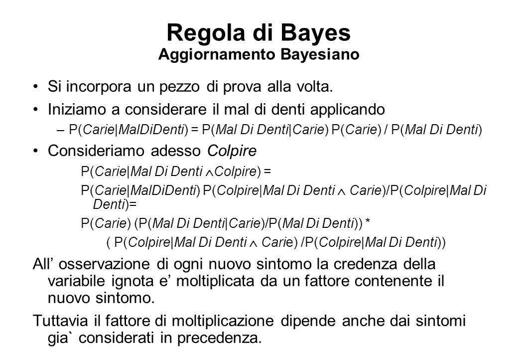 Regola di Bayes Aggiornamento Bayesiano Si incorpora un pezzo di prova alla volta. Iniziamo a considerare il mal di denti applicando –P(Carie|MalDiDen