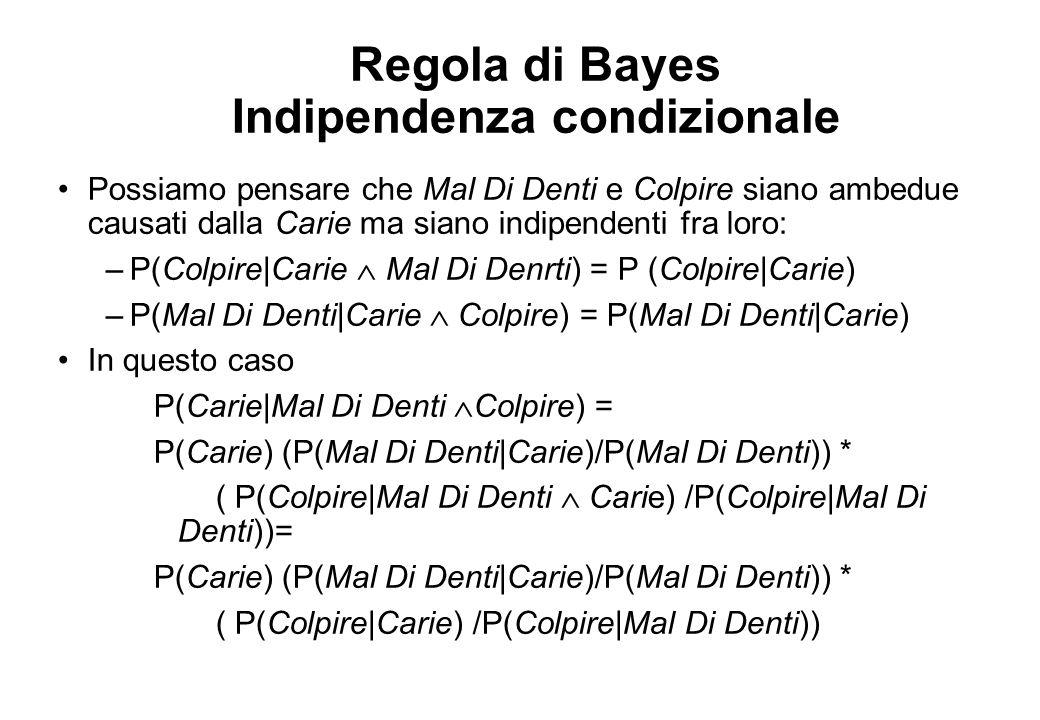 Regola di Bayes Indipendenza condizionale Possiamo pensare che Mal Di Denti e Colpire siano ambedue causati dalla Carie ma siano indipendenti fra loro
