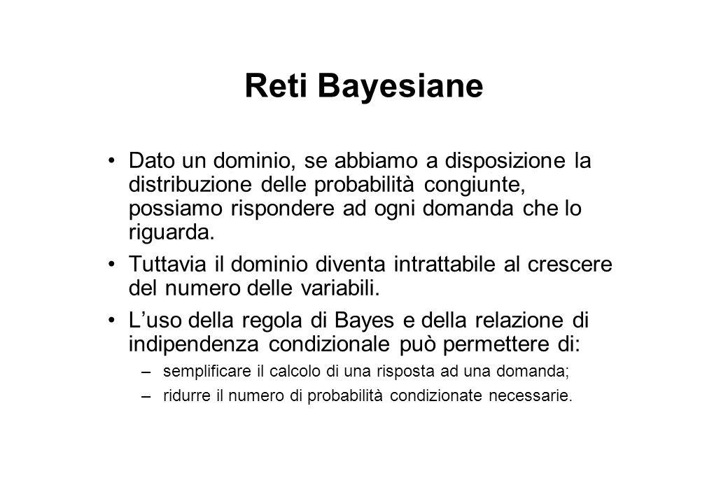 Reti Bayesiane Dato un dominio, se abbiamo a disposizione la distribuzione delle probabilità congiunte, possiamo rispondere ad ogni domanda che lo rig