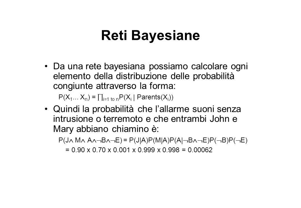 Reti Bayesiane Da una rete bayesiana possiamo calcolare ogni elemento della distribuzione delle probabilità congiunte attraverso la forma: P(X 1... X