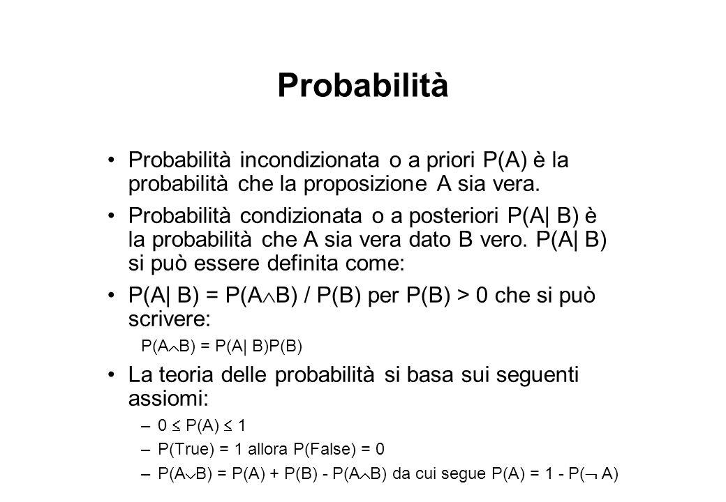 Probabilità Probabilità incondizionata o a priori P(A) è la probabilità che la proposizione A sia vera. Probabilità condizionata o a posteriori P(A| B
