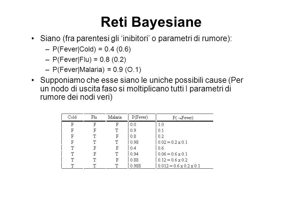 Reti Bayesiane Siano (fra parentesi gli 'inibitori' o parametri di rumore): –P(Fever|Cold) = 0.4(0.6) –P(Fever|Flu) = 0.8 (0.2) –P(Fever|Malaria) = 0.