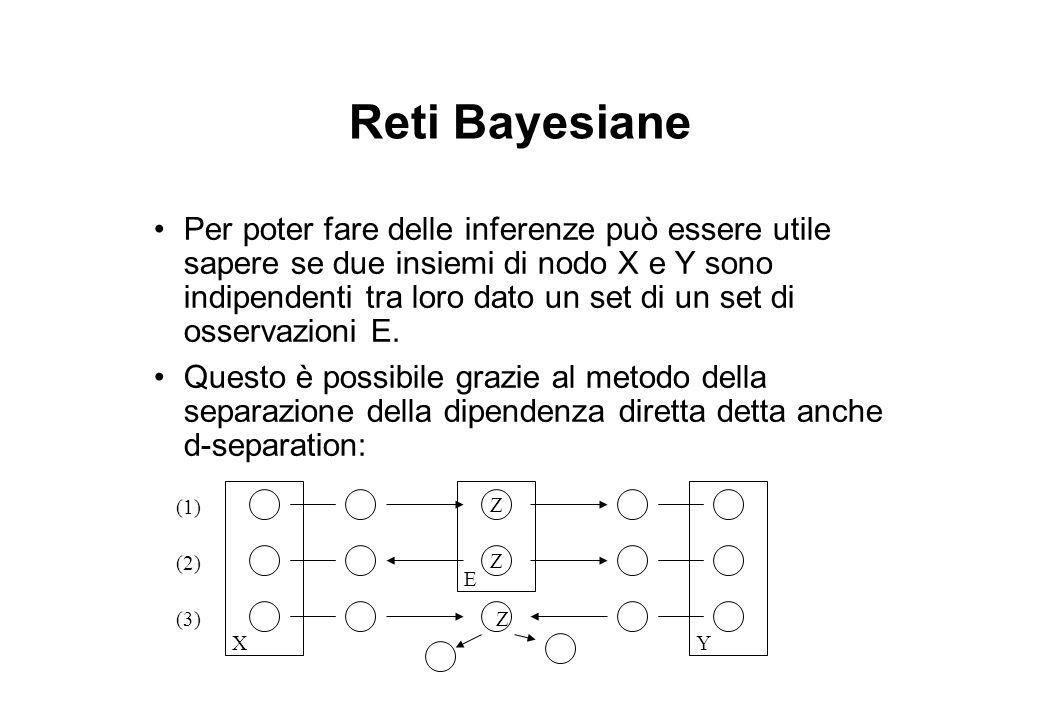 Reti Bayesiane Per poter fare delle inferenze può essere utile sapere se due insiemi di nodo X e Y sono indipendenti tra loro dato un set di un set di osservazioni E.