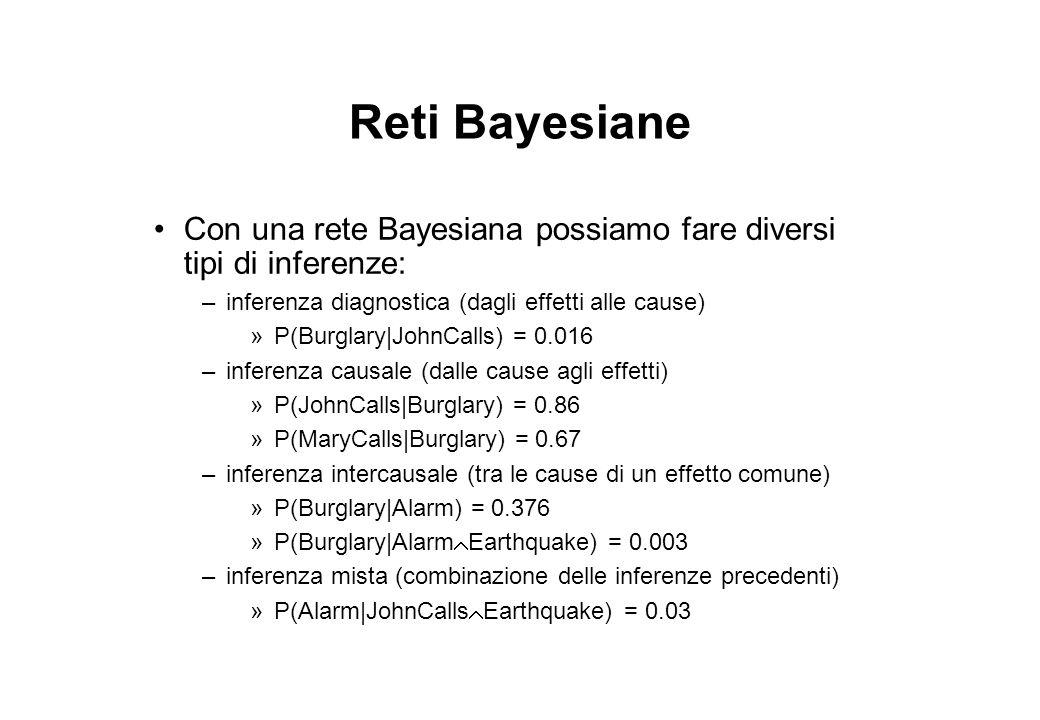 Reti Bayesiane Con una rete Bayesiana possiamo fare diversi tipi di inferenze: –inferenza diagnostica (dagli effetti alle cause) »P(Burglary|JohnCalls