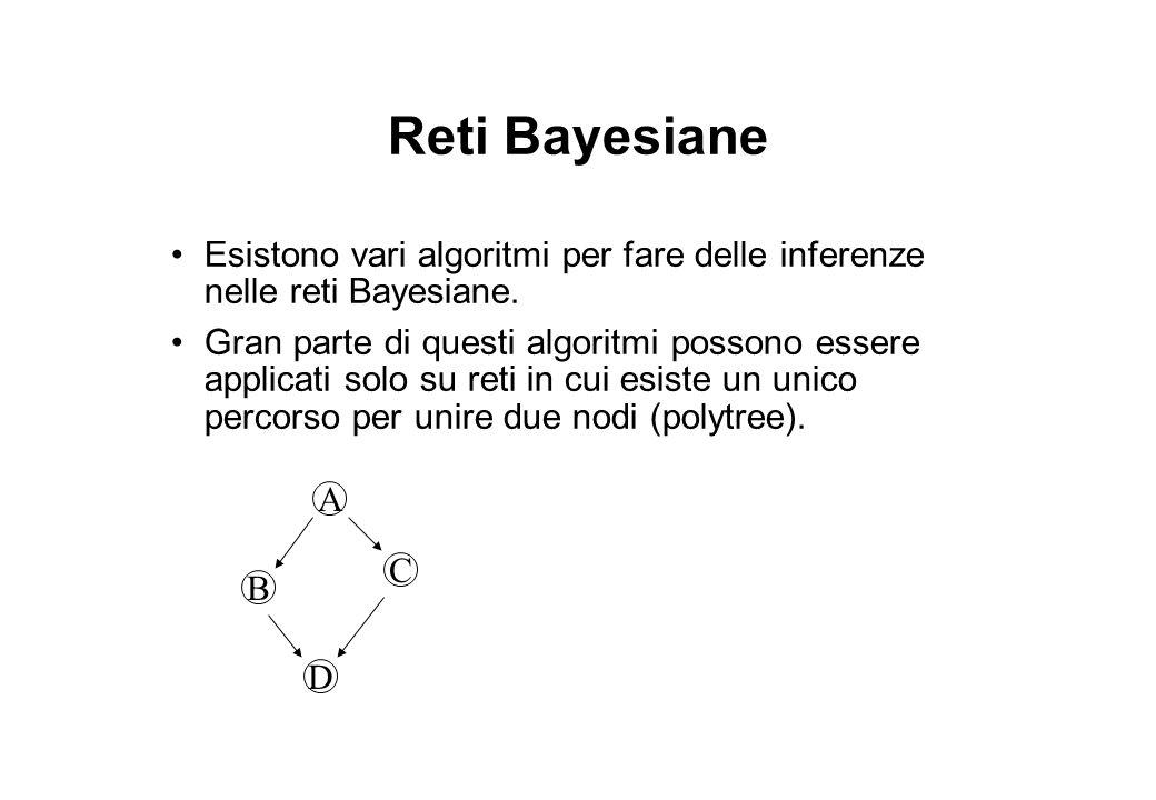 Reti Bayesiane Esistono vari algoritmi per fare delle inferenze nelle reti Bayesiane. Gran parte di questi algoritmi possono essere applicati solo su