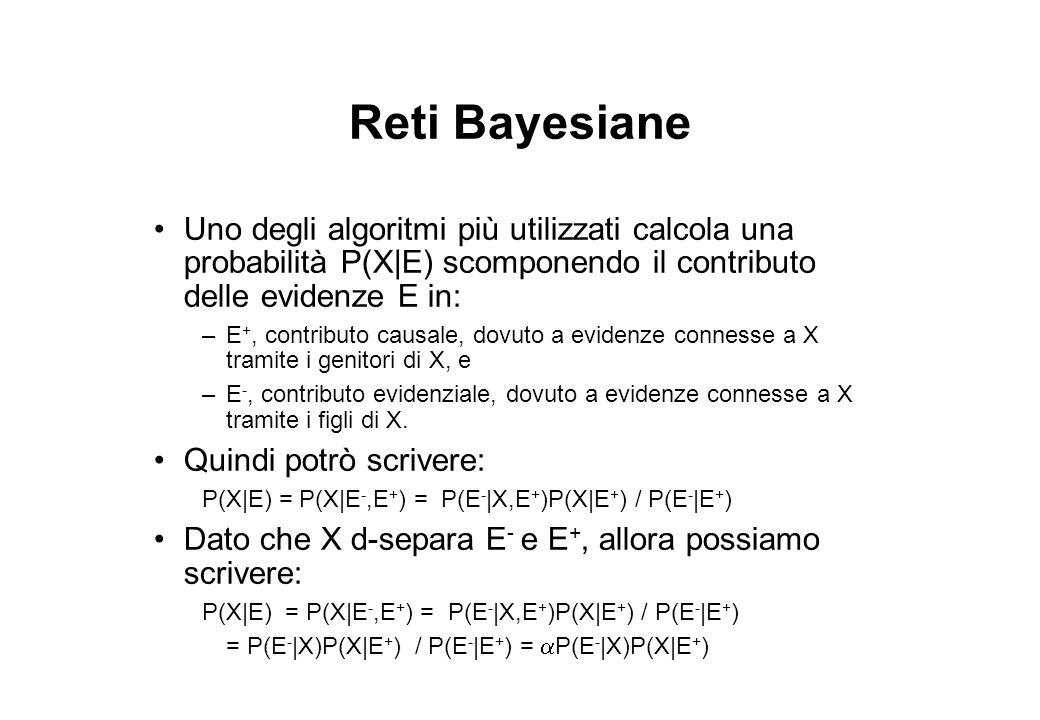 Reti Bayesiane Uno degli algoritmi più utilizzati calcola una probabilità P(X|E) scomponendo il contributo delle evidenze E in: –E +, contributo causale, dovuto a evidenze connesse a X tramite i genitori di X, e –E -, contributo evidenziale, dovuto a evidenze connesse a X tramite i figli di X.