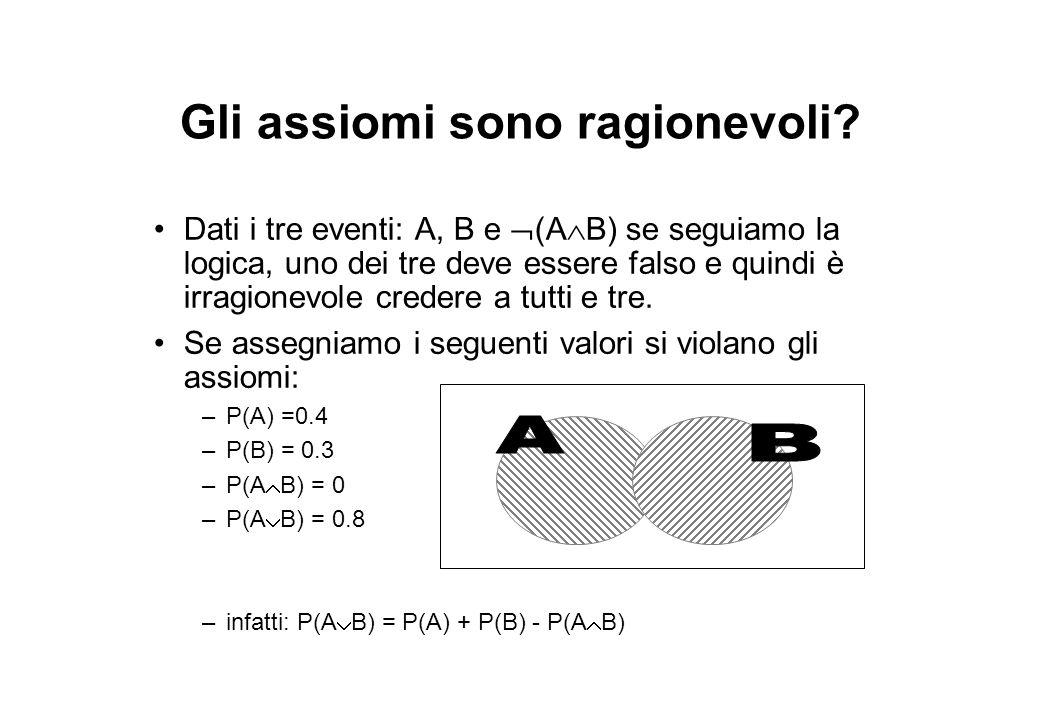 Gli assiomi sono ragionevoli? Dati i tre eventi: A, B e  (A  B) se seguiamo la logica, uno dei tre deve essere falso e quindi è irragionevole creder