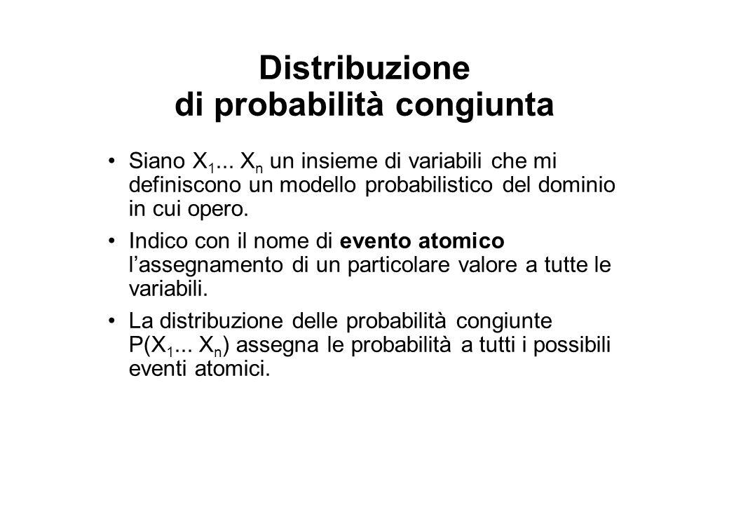 Distribuzione di probabilità congiunta Siano X 1... X n un insieme di variabili che mi definiscono un modello probabilistico del dominio in cui opero.