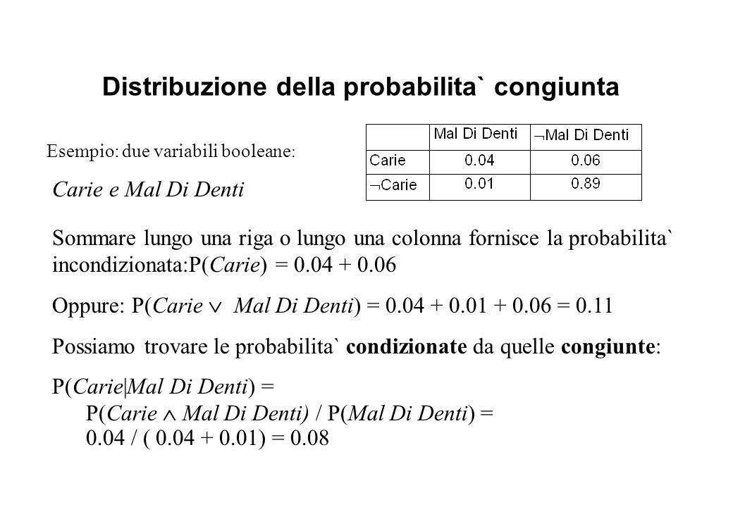 Distribuzione della probabilita` congiunta Esempio: due variabili booleane : Carie e Mal Di Denti Sommare lungo una riga o lungo una colonna fornisce la probabilita` incondizionata:P(Carie) = 0.04 + 0.06 Oppure: P(Carie  Mal Di Denti) = 0.04 + 0.01 + 0.06 = 0.11 Possiamo trovare le probabilita` condizionate da quelle congiunte: P(Carie|Mal Di Denti) = P(Carie  Mal Di Denti) / P(Mal Di Denti) = 0.04 / ( 0.04 + 0.01) = 0.08
