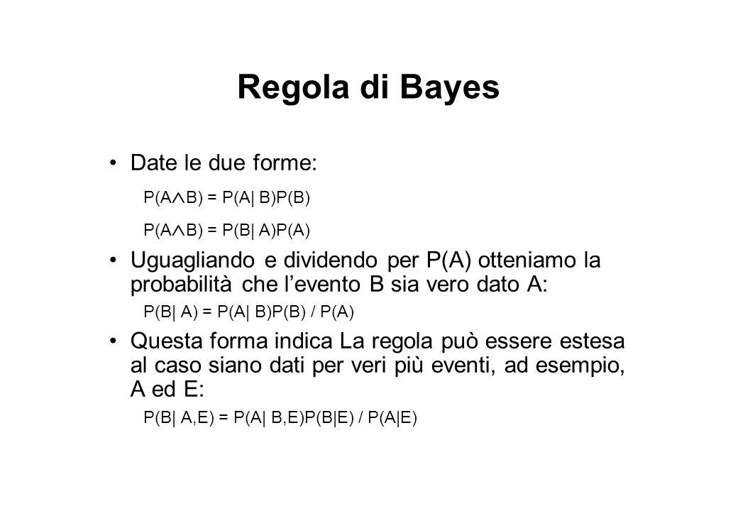 Regola di Bayes Date le due forme: P(A  B) = P(A| B)P(B) P(A  B) = P(B| A)P(A) Uguagliando e dividendo per P(A) otteniamo la probabilità che l'evento B sia vero dato A: P(B| A) = P(A| B)P(B) / P(A) Questa forma indica La regola può essere estesa al caso siano dati per veri più eventi, ad esempio, A ed E: P(B| A,E) = P(A| B,E)P(B|E) / P(A|E)