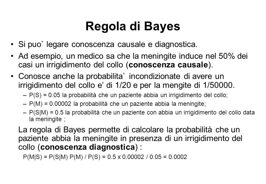 Regola di Bayes Si puo` legare conoscenza causale e diagnostica. Ad esempio, un medico sa che la meningite induce nel 50% dei casi un irrigidimento de