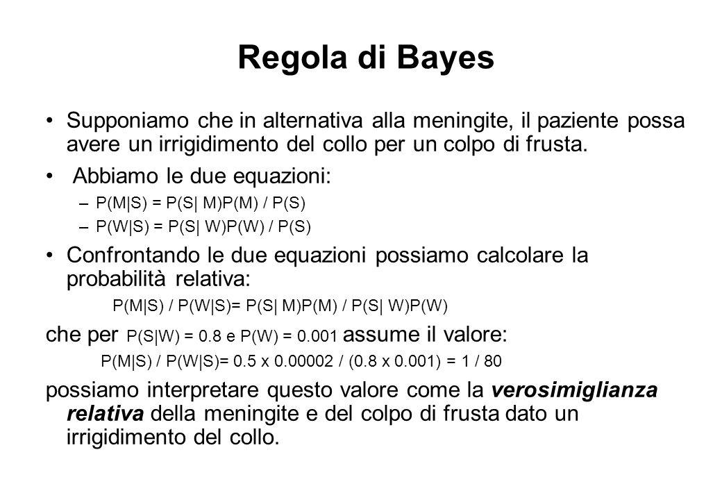 Regola di Bayes Supponiamo che in alternativa alla meningite, il paziente possa avere un irrigidimento del collo per un colpo di frusta. Abbiamo le du