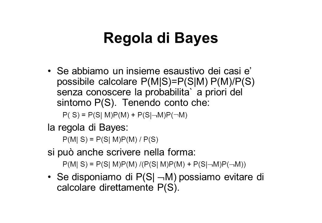 Regola di Bayes Se abbiamo un insieme esaustivo dei casi e' possibile calcolare P(M|S)=P(S|M) P(M)/P(S) senza conoscere la probabilita` a priori del sintomo P(S).