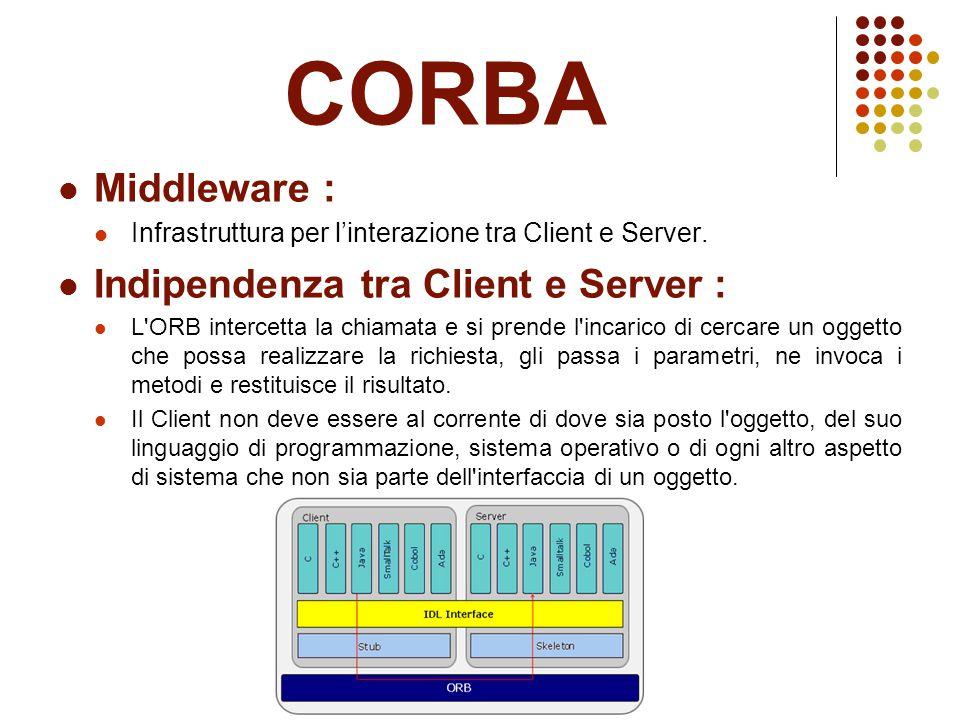 CORBA Middleware : Infrastruttura per l'interazione tra Client e Server.