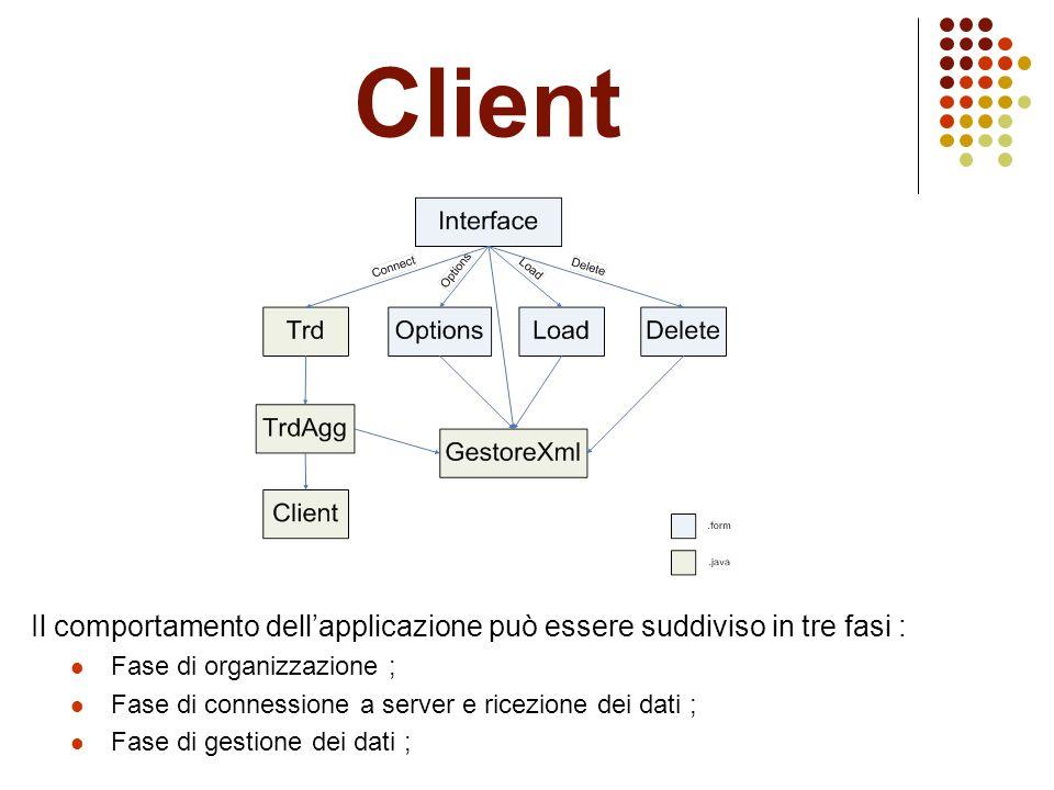 Client Il comportamento dell'applicazione può essere suddiviso in tre fasi : Fase di organizzazione ; Fase di connessione a server e ricezione dei dati ; Fase di gestione dei dati ;