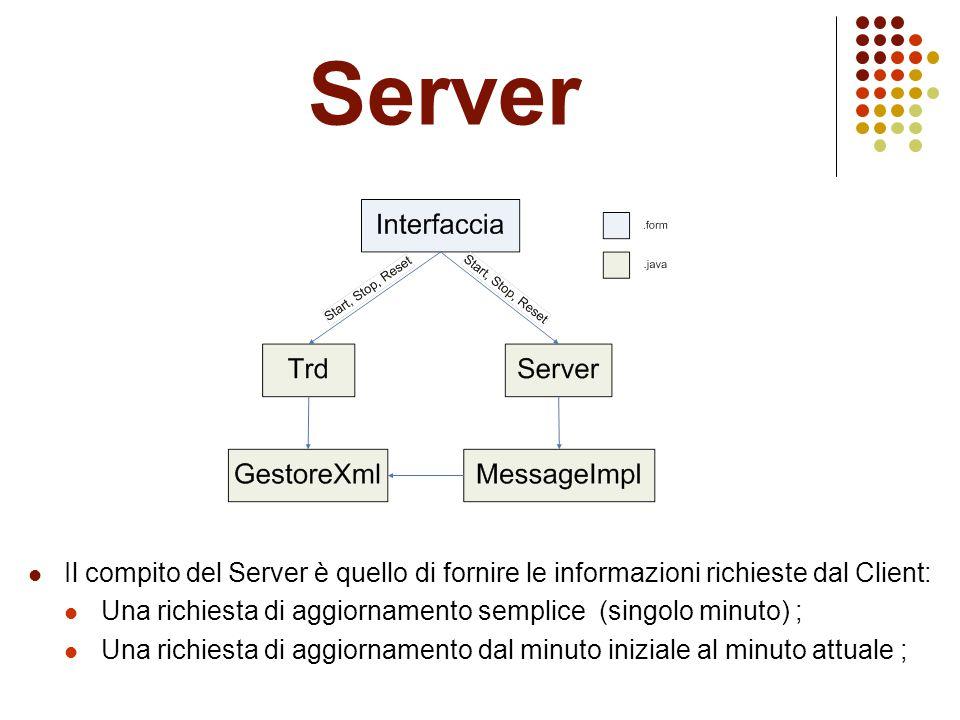 Server Interfaccia visualizza il minuto corrente delle partite e mette a disposizione tre comandi : Start, Stop, Reset.