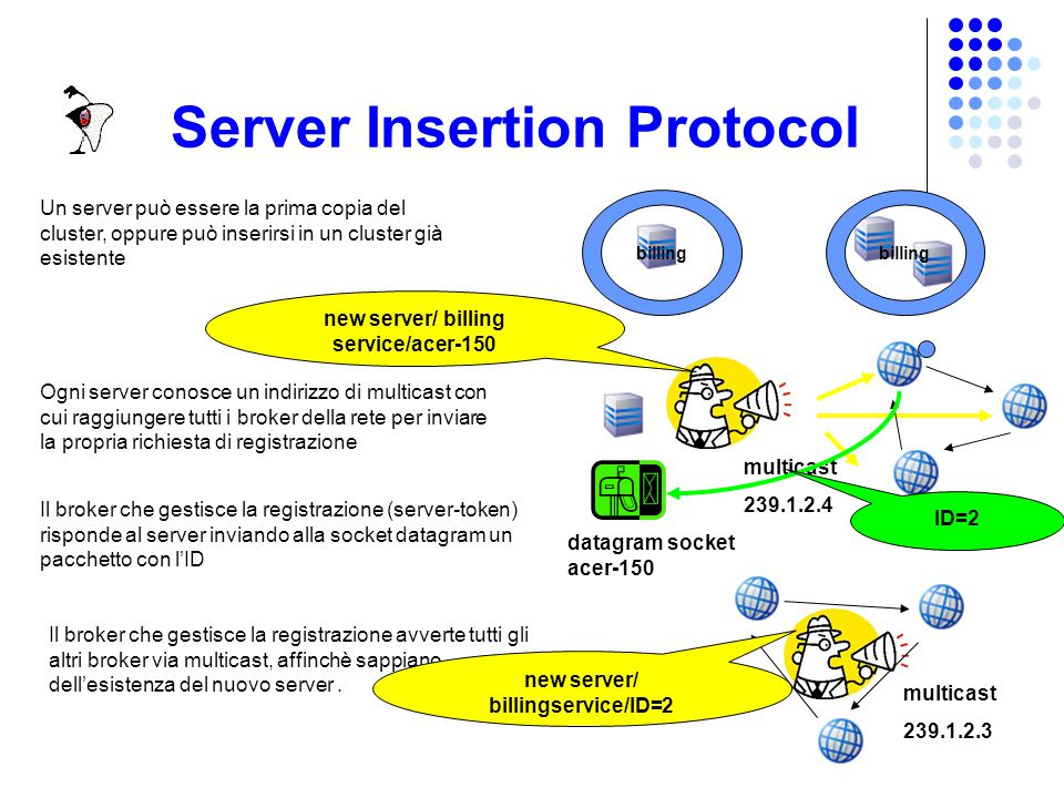 JDICS interaction protocols