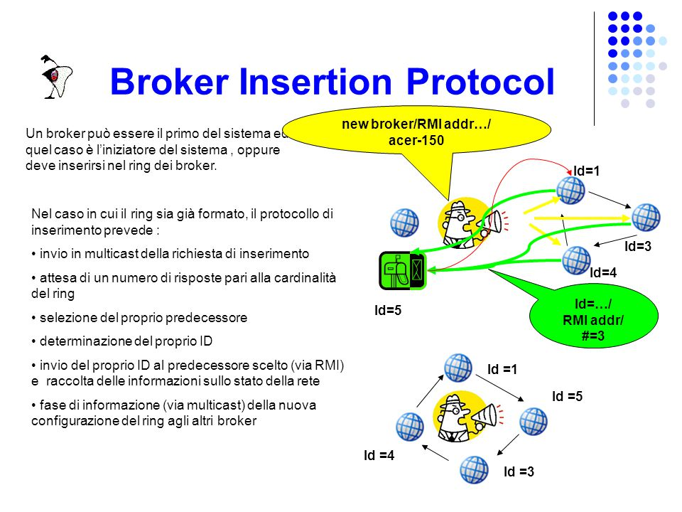 Proxy Insertion Protocol Un proxy che voglia entrare nella rete ed esplorarla deve avere il riferimento ad un broker. Essendo i broker noti solo a run