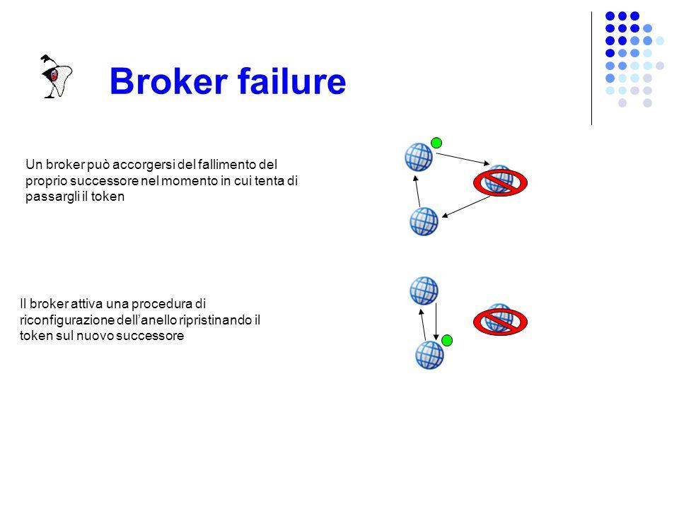 Broker failure Se il server che vuole registrarsi non riceve risposta da nessuno (time-out) invia (in multicast) un messaggio di richiesta di aiuto a tutti i broker.