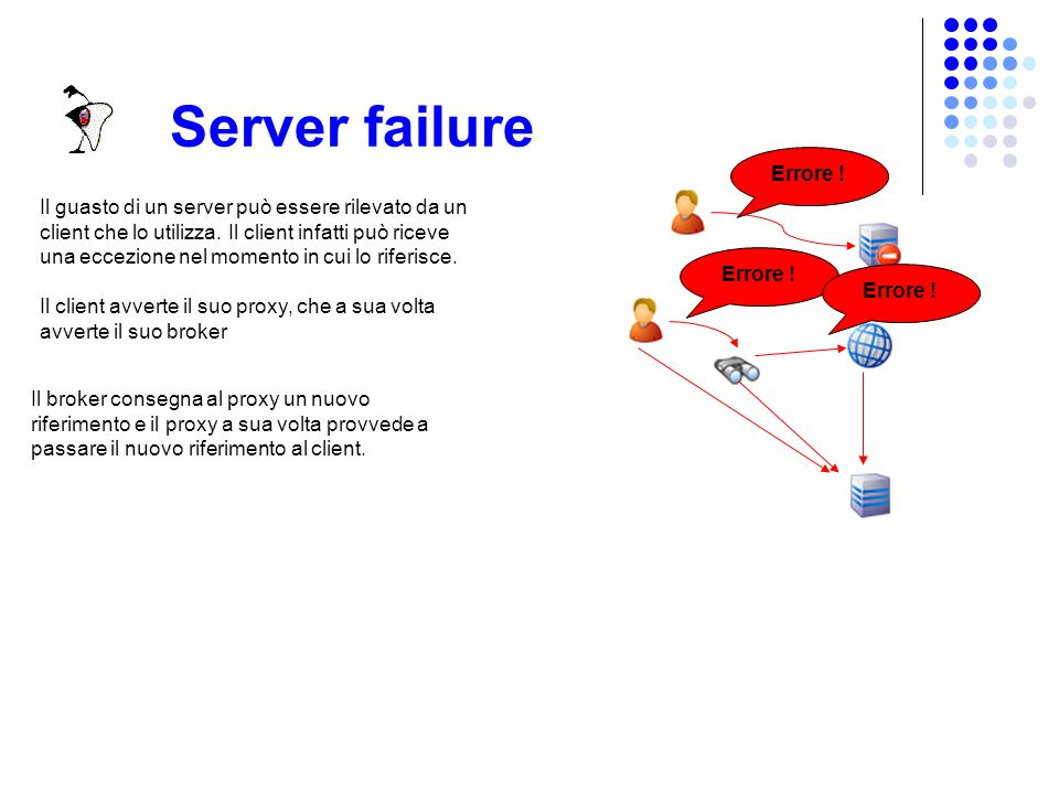 Broker failure Un proxy può accorgersi del fallimento del proprio broker nel momento in cui lo referenzia (via RMI )per ottenere dei servizi. Errore !