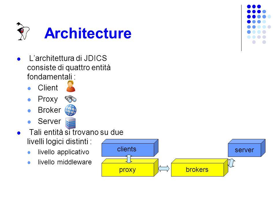 JDICS architecture