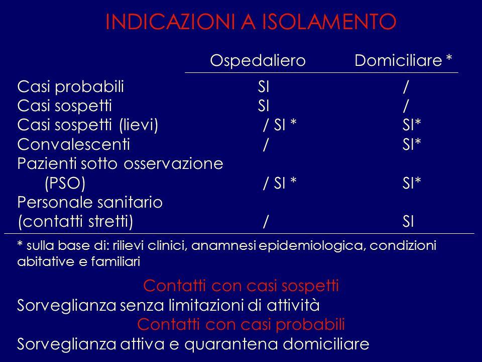 OspedalieroDomiciliare * Casi probabiliSI/ Casi sospettiSI/ Casi sospetti (lievi) / SI *SI* Convalescenti /SI* Pazienti sotto osservazione (PSO) / SI