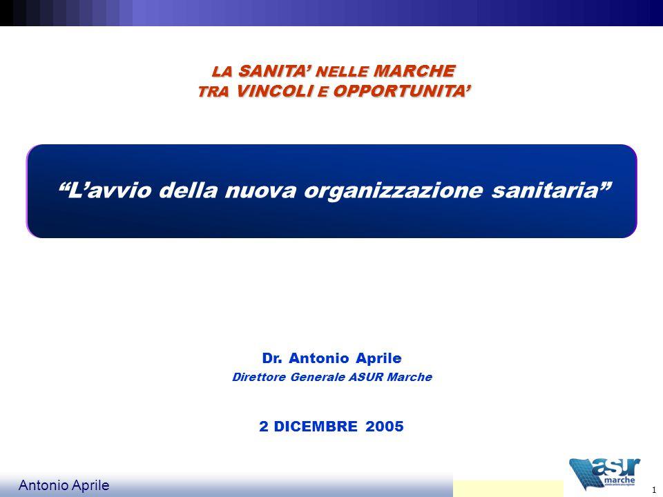 Antonio Aprile 1 2 DICEMBRE 2005 LA SANITA' NELLE MARCHE TRA VINCOLI E OPPORTUNITA' Dr.