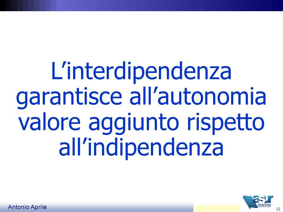 Antonio Aprile 12 L'interdipendenza garantisce all'autonomia valore aggiunto rispetto all'indipendenza