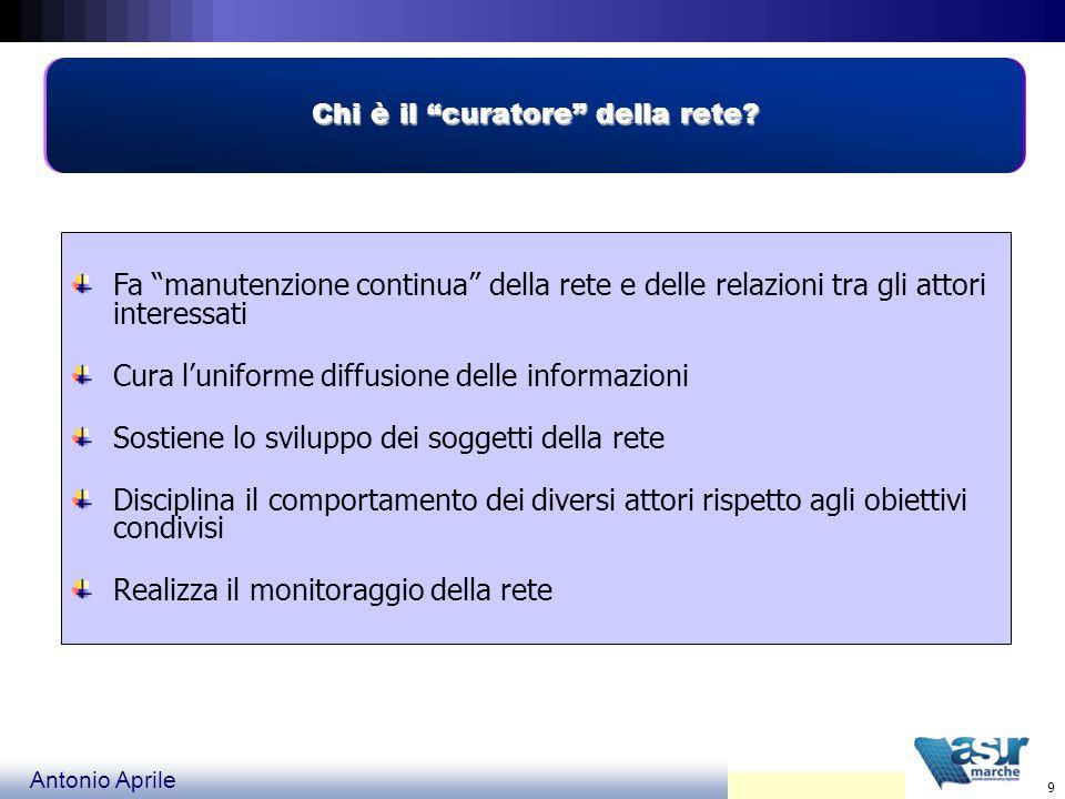 Antonio Aprile 10 Tra le diverse fasi di un processo assistenziale specifico per patologia (es.