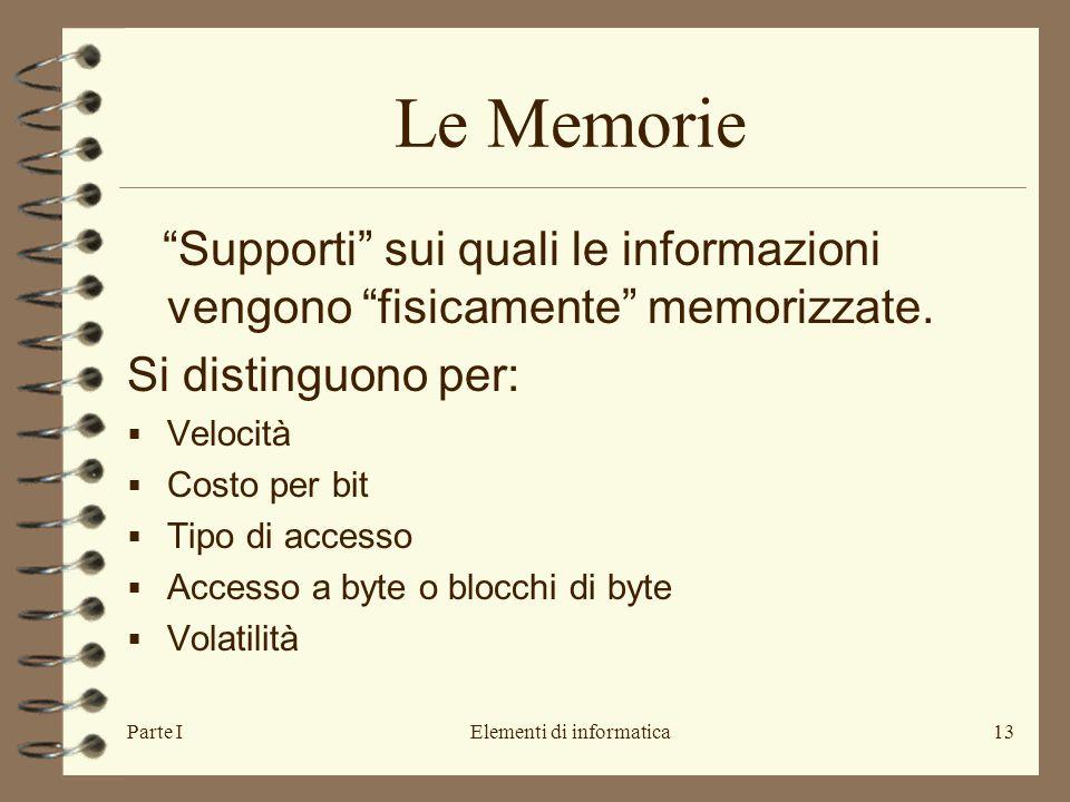 """Parte IElementi di informatica13 Le Memorie """"Supporti"""" sui quali le informazioni vengono """"fisicamente"""" memorizzate. Si distinguono per:  Velocità  C"""