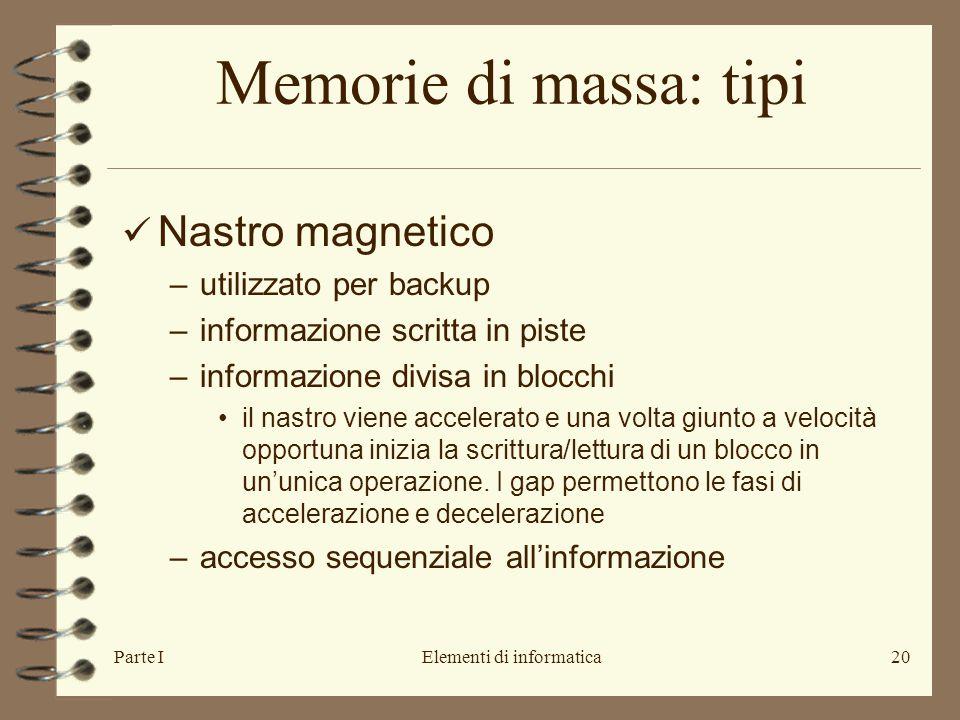 Parte IElementi di informatica20 Memorie di massa: tipi Nastro magnetico –utilizzato per backup –informazione scritta in piste –informazione divisa in