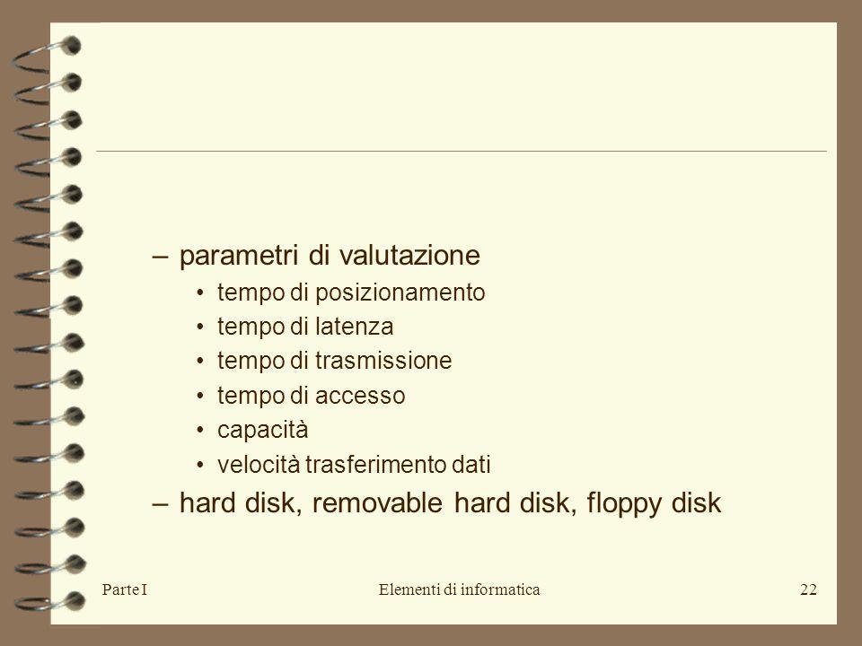 Parte IElementi di informatica22 –parametri di valutazione tempo di posizionamento tempo di latenza tempo di trasmissione tempo di accesso capacità velocità trasferimento dati –hard disk, removable hard disk, floppy disk
