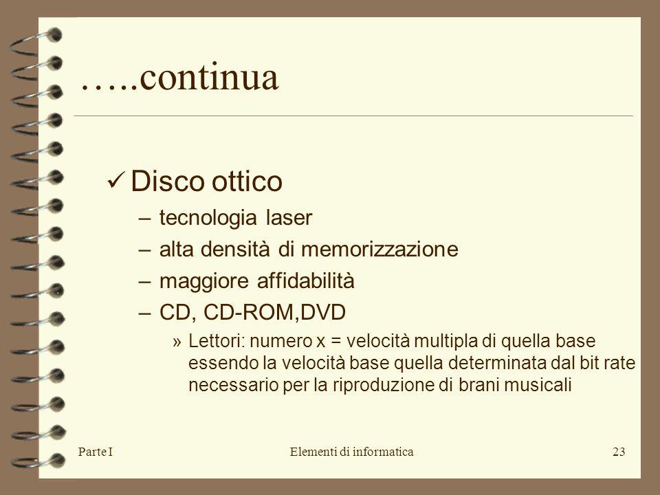 Parte IElementi di informatica23 …..continua Disco ottico –tecnologia laser –alta densità di memorizzazione –maggiore affidabilità –CD, CD-ROM,DVD »Le