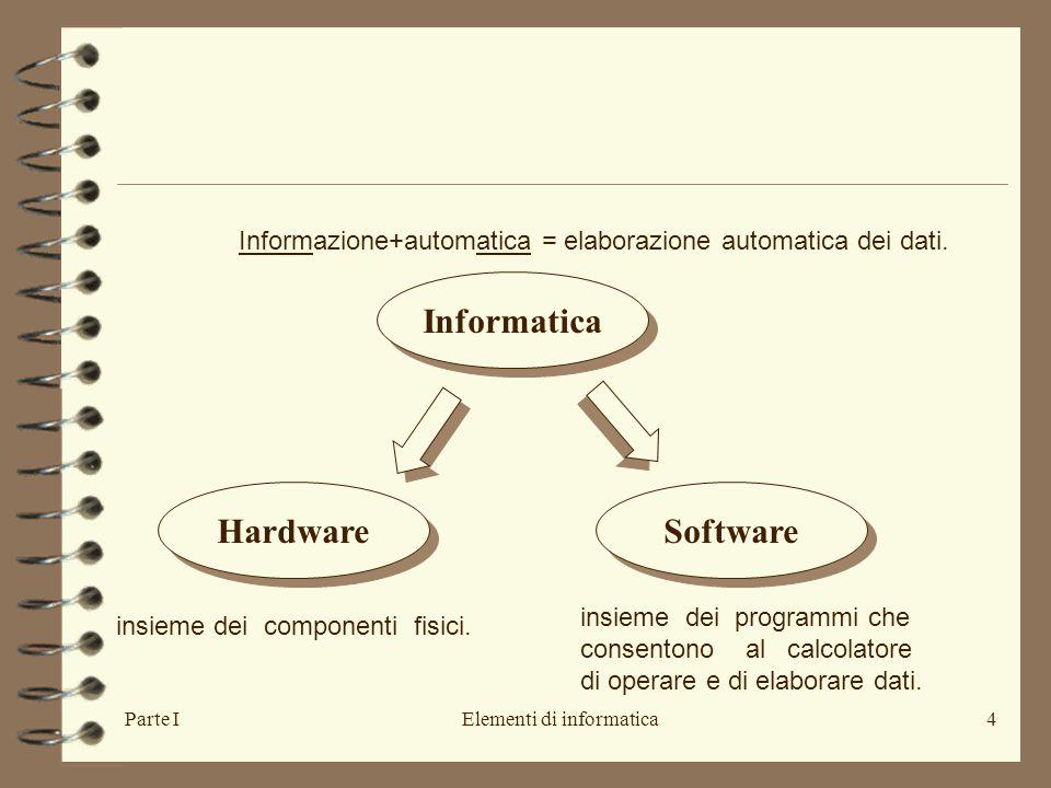 Parte IElementi di informatica4 Informatica Hardware Software insieme dei componenti fisici. insieme dei programmi che consentono al calcolatore di op
