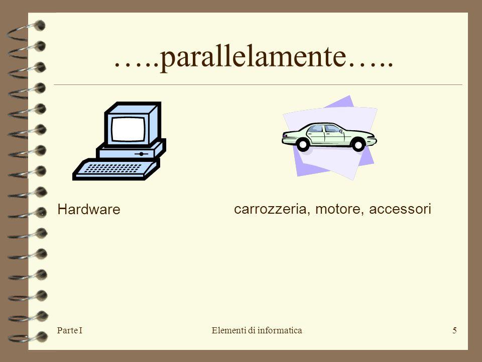 Parte IElementi di informatica5 Hardwarecarrozzeria, motore, accessori …..parallelamente…..