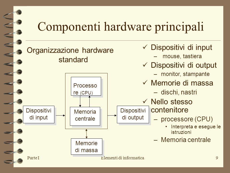 Parte IElementi di informatica9 Componenti hardware principali Dispositivi di input – mouse, tastiera Dispositivi di output –monitor, stampante Memori