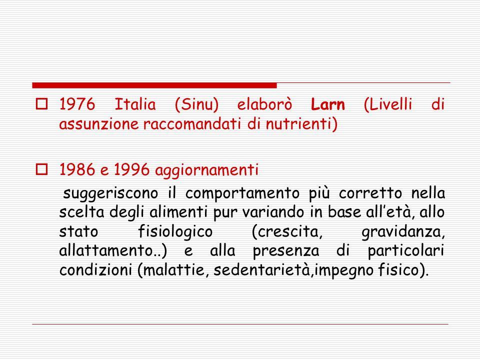  1976 Italia (Sinu) elaborò Larn (Livelli di assunzione raccomandati di nutrienti)  1986 e 1996 aggiornamenti suggeriscono il comportamento più corr