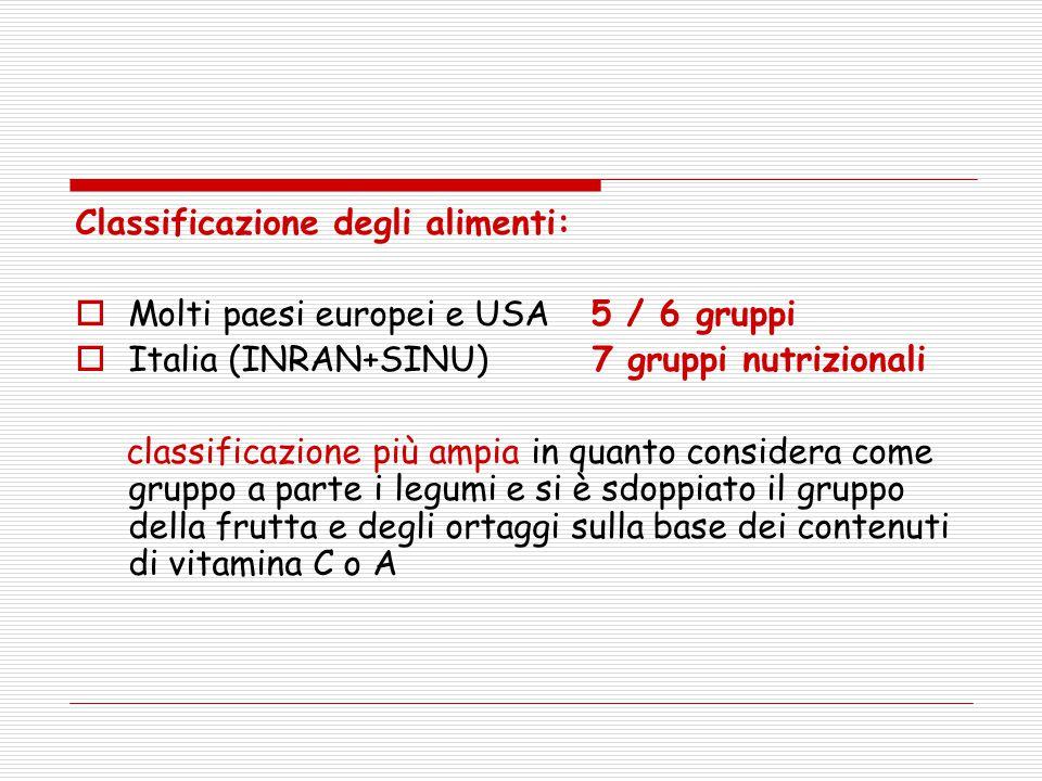 Classificazione degli alimenti:  Molti paesi europei e USA 5 / 6 gruppi  Italia (INRAN+SINU) 7 gruppi nutrizionali classificazione più ampia in quan