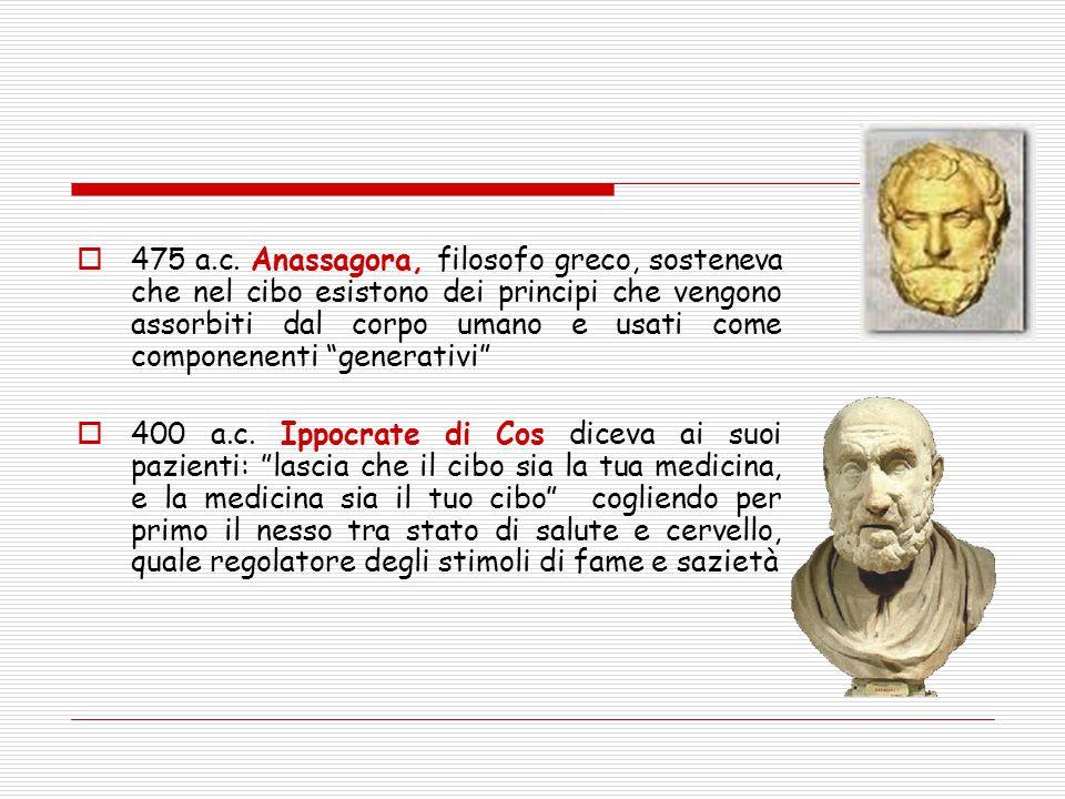 """ 475 a.c. Anassagora, filosofo greco, sosteneva che nel cibo esistono dei principi che vengono assorbiti dal corpo umano e usati come componenenti """"g"""