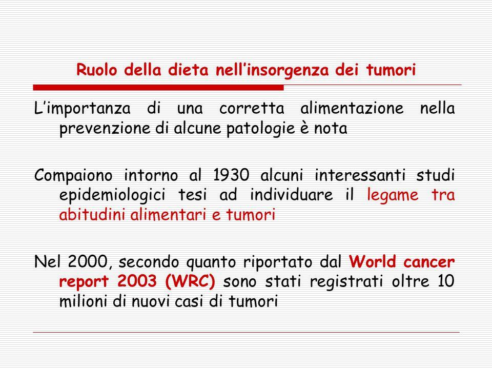 Ruolo della dieta nell'insorgenza dei tumori L'importanza di una corretta alimentazione nella prevenzione di alcune patologie è nota Compaiono intorno