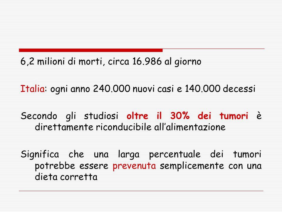 6,2 milioni di morti, circa 16.986 al giorno Italia: ogni anno 240.000 nuovi casi e 140.000 decessi Secondo gli studiosi oltre il 30% dei tumori è dir