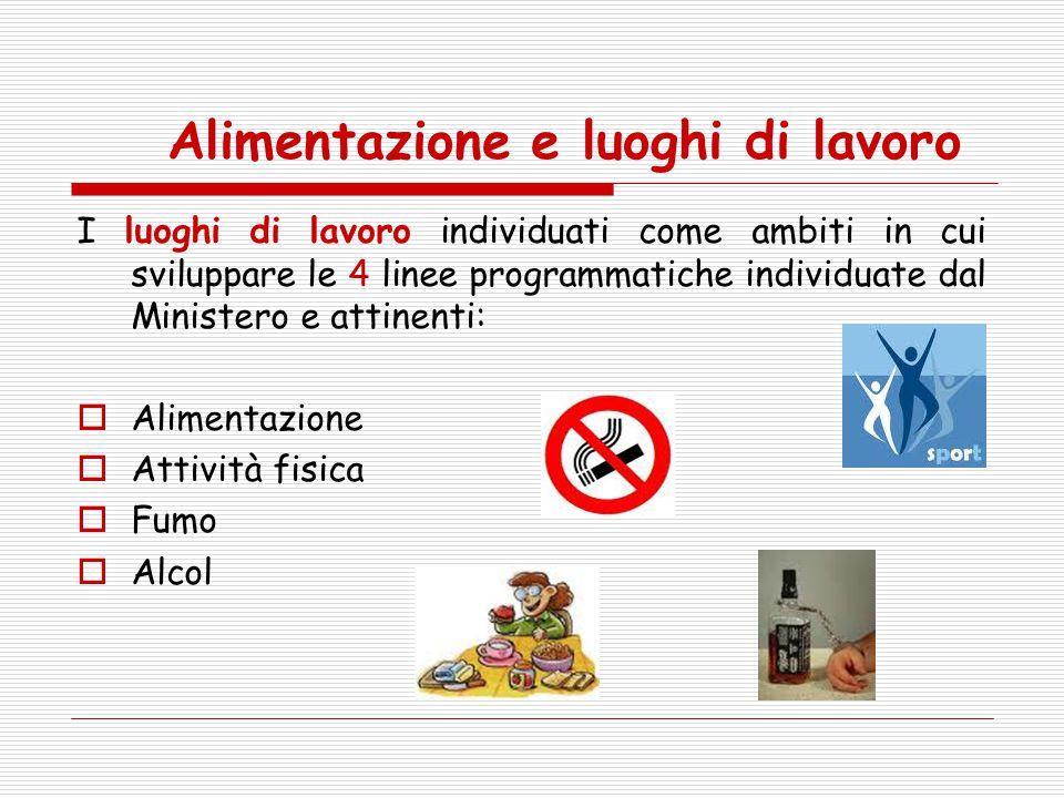 Alimentazione e luoghi di lavoro I luoghi di lavoro individuati come ambiti in cui sviluppare le 4 linee programmatiche individuate dal Ministero e at