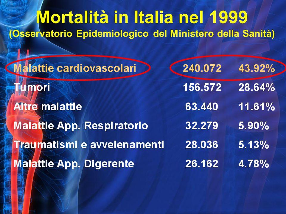 Mortalità in Italia nel 1999 (Osservatorio Epidemiologico del Ministero della Sanità)