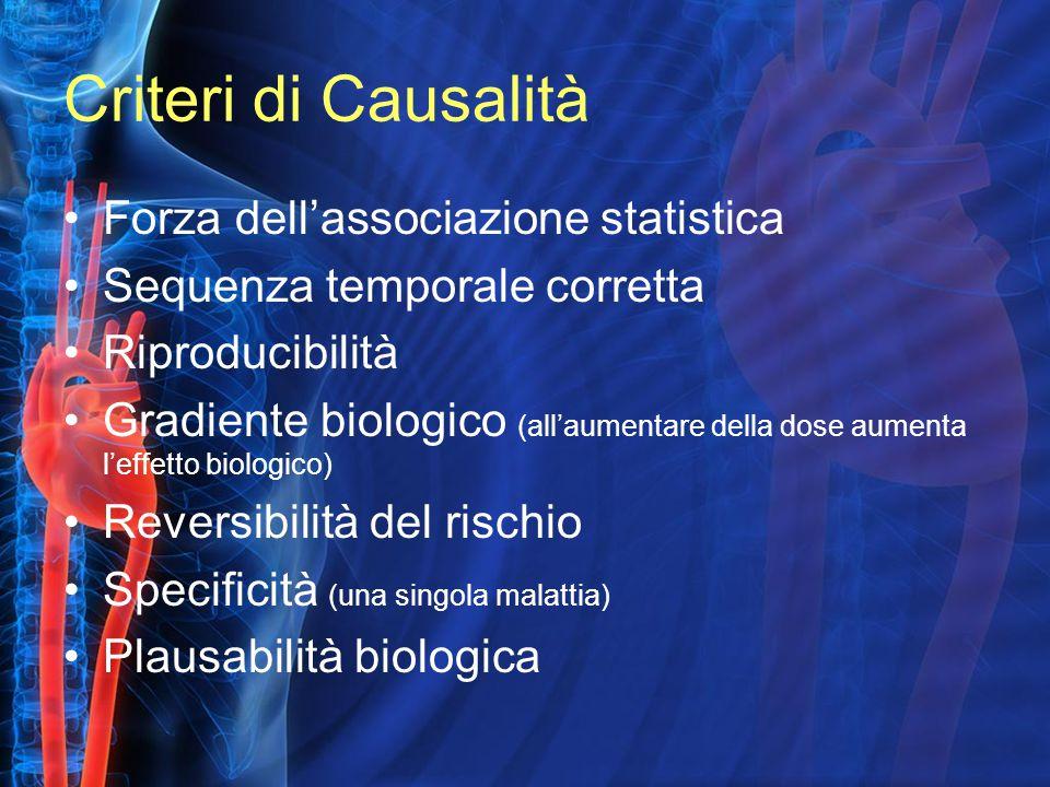 Criteri di Causalità Forza dell'associazione statistica Sequenza temporale corretta Riproducibilità Gradiente biologico (all'aumentare della dose aumenta l'effetto biologico) Reversibilità del rischio Specificità (una singola malattia) Plausabilità biologica