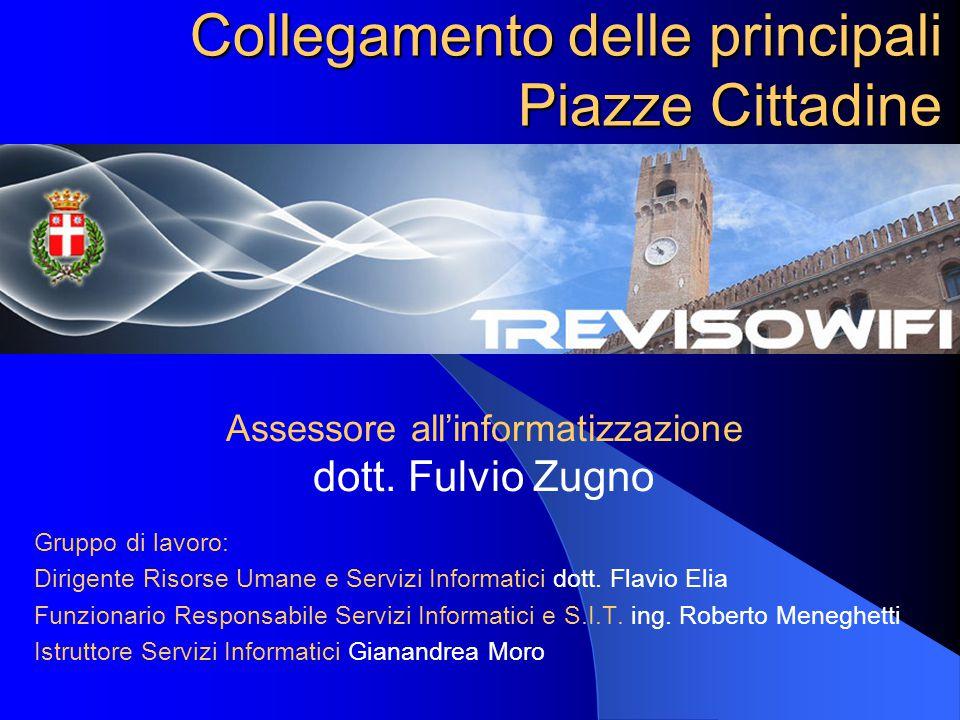 Collegamento delle principali Piazze Cittadine Assessore all'informatizzazione dott. Fulvio Zugno Gruppo di lavoro: Dirigente Risorse Umane e Servizi