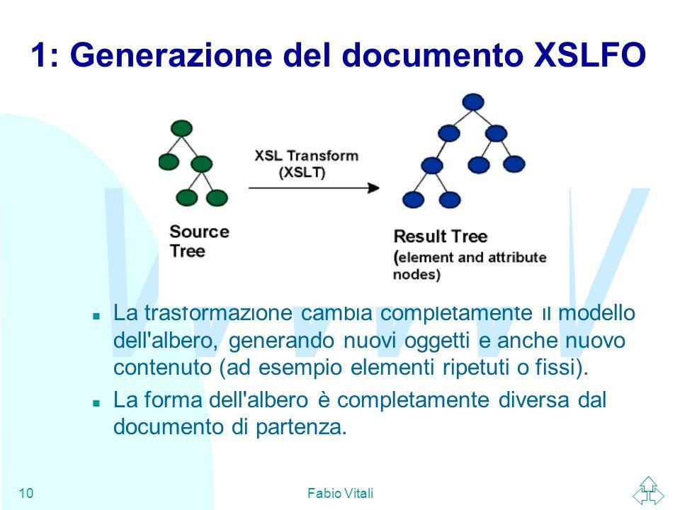 WWW Fabio Vitali10 1: Generazione del documento XSLFO n La trasformazione cambia completamente il modello dell albero, generando nuovi oggetti e anche nuovo contenuto (ad esempio elementi ripetuti o fissi).