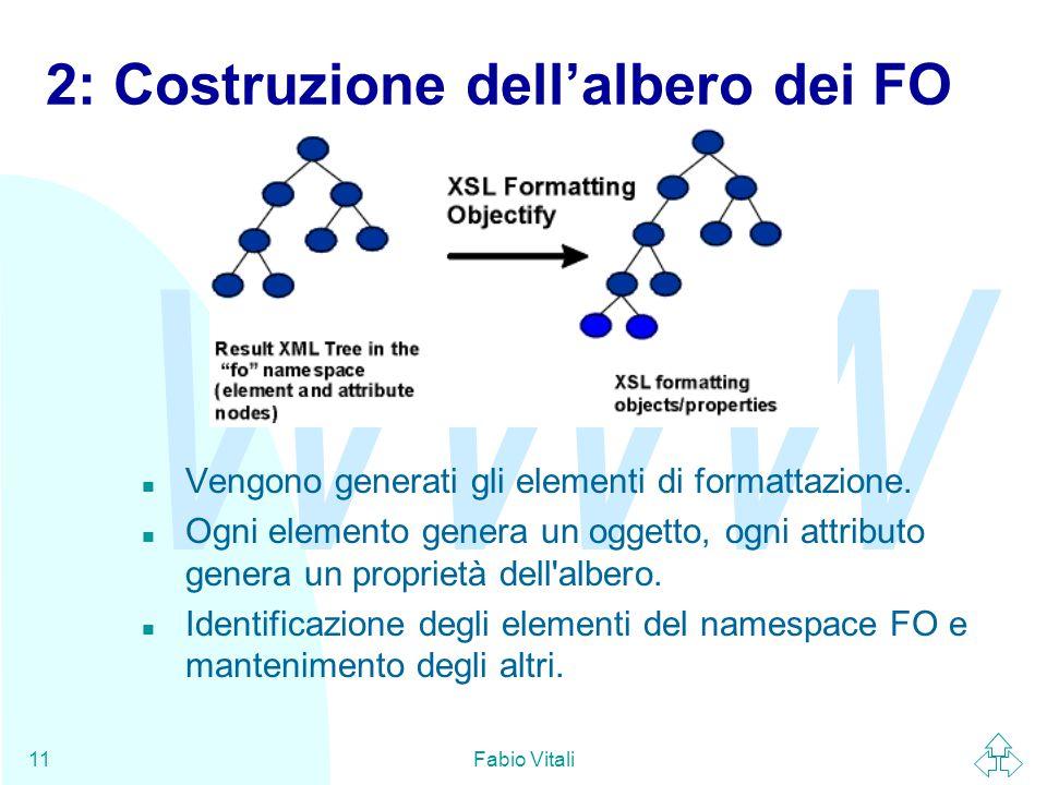 WWW Fabio Vitali11 2: Costruzione dell'albero dei FO n Vengono generati gli elementi di formattazione.